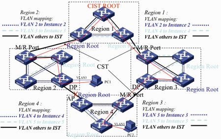 Schéma réseau 1