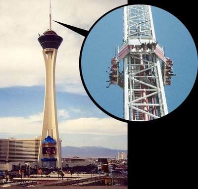 Stratosphere - The Big Shot
